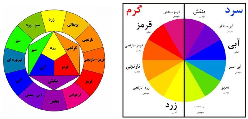 رنگ و ترکیب رنگها