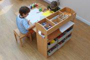 قیمت میز تحریر کودک به چه عواملی بستگی دارد؟